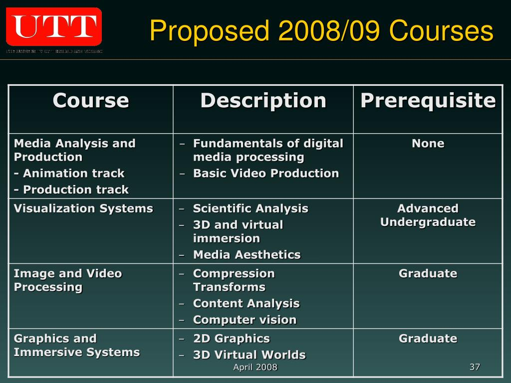 Proposed 2008/09 Courses
