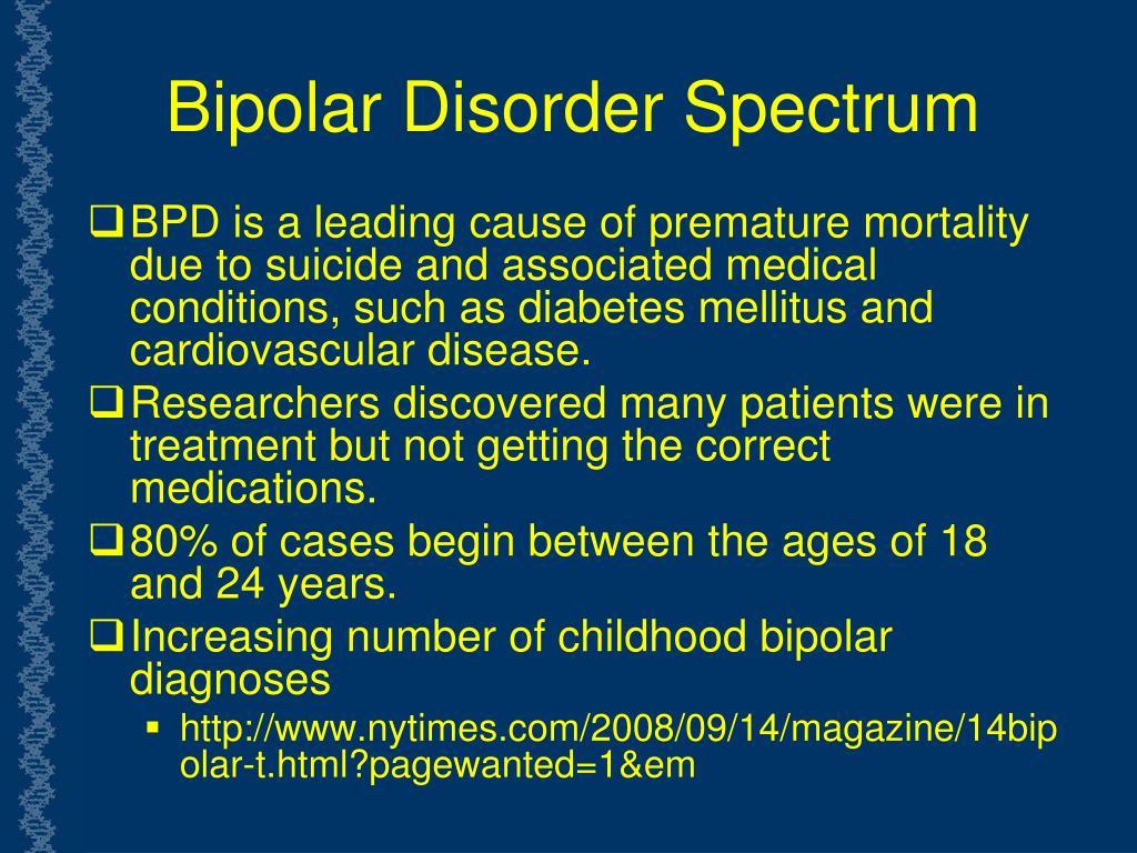 Bipolar Disorder Spectrum