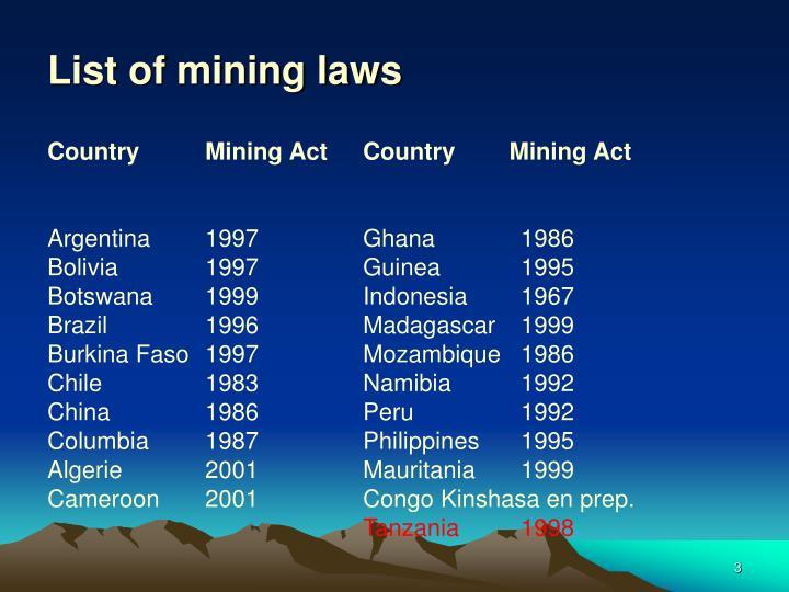 List of mining laws