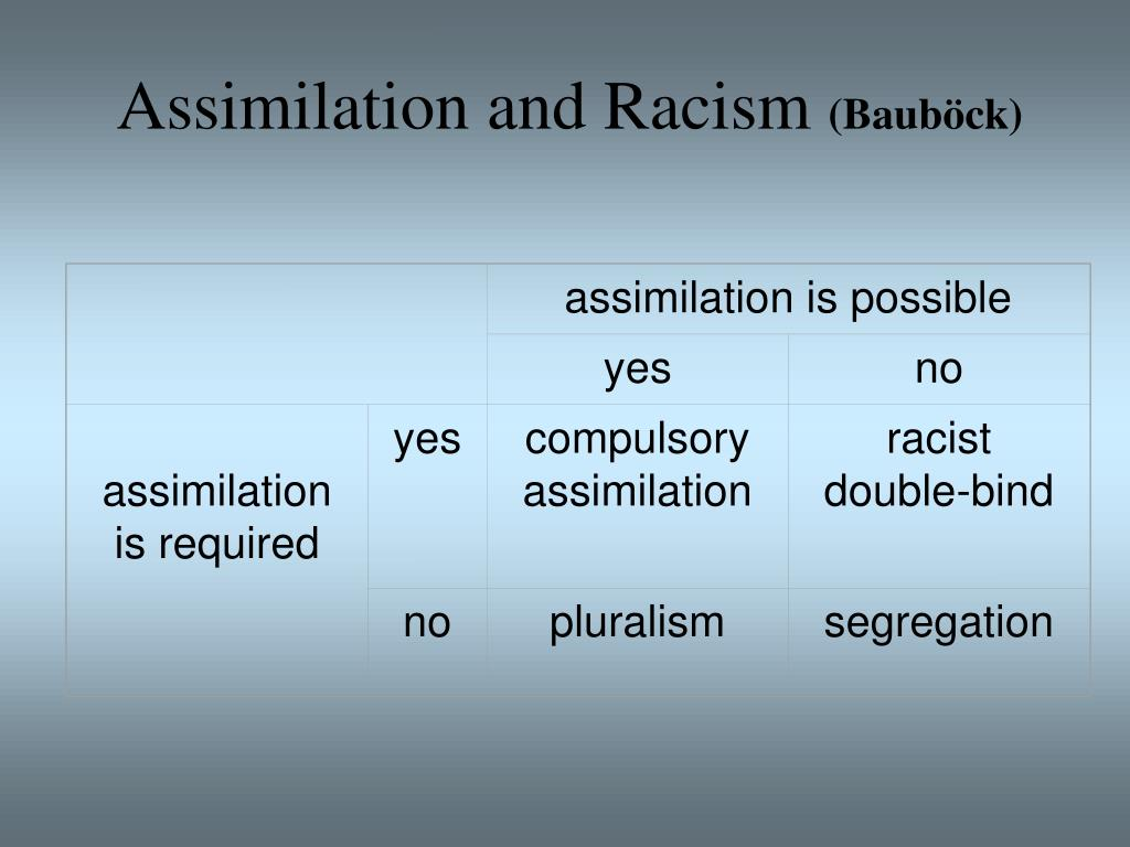 assimilation is possible