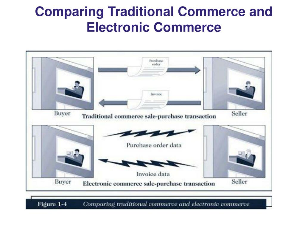 Comparing Traditional Commerce and Electronic Commerce