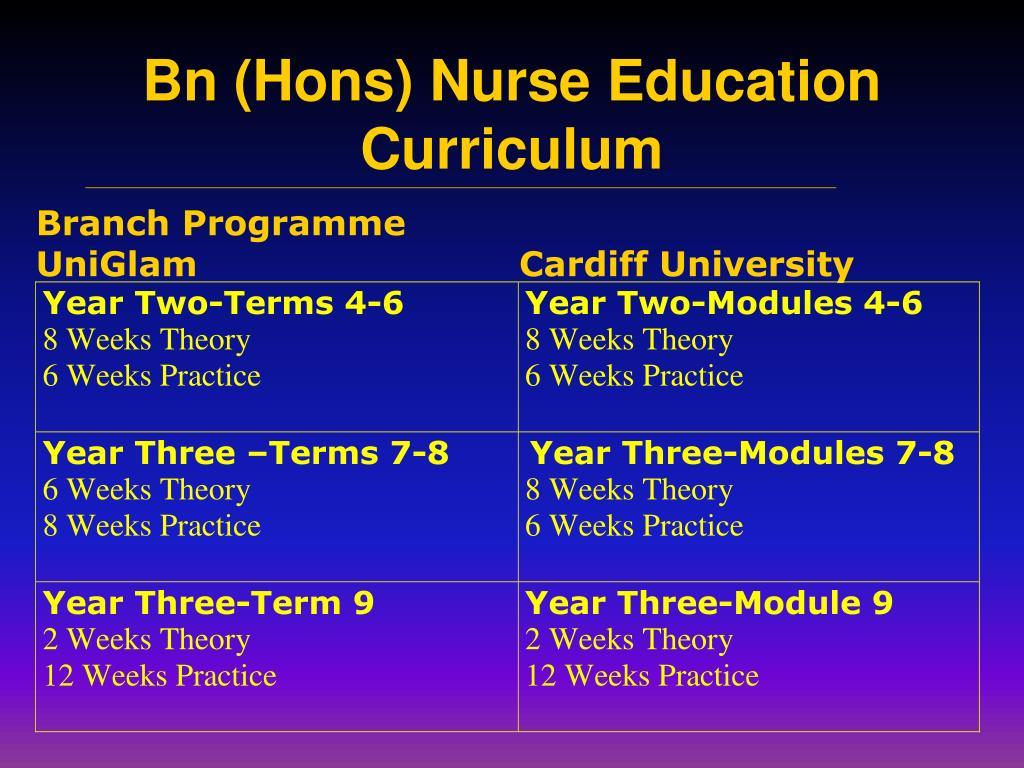 Branch Programme