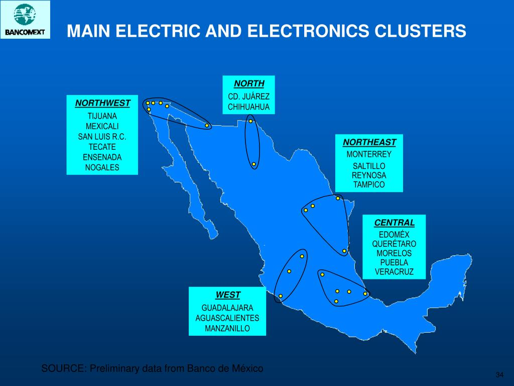 MAIN ELECTRIC AND ELECTRONICS CLUSTERS