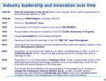 industry leadership and innovation over time