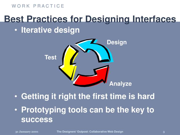 Best practices for designing interfaces