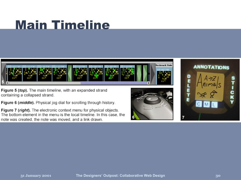 Main Timeline