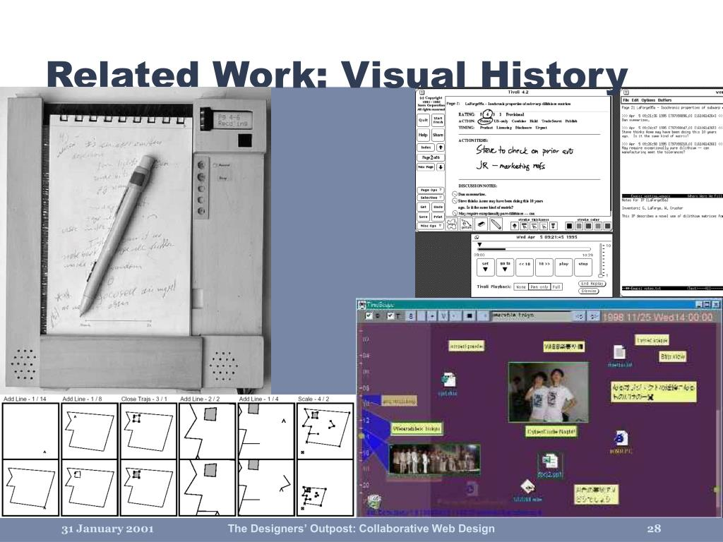 Related Work: Visual History