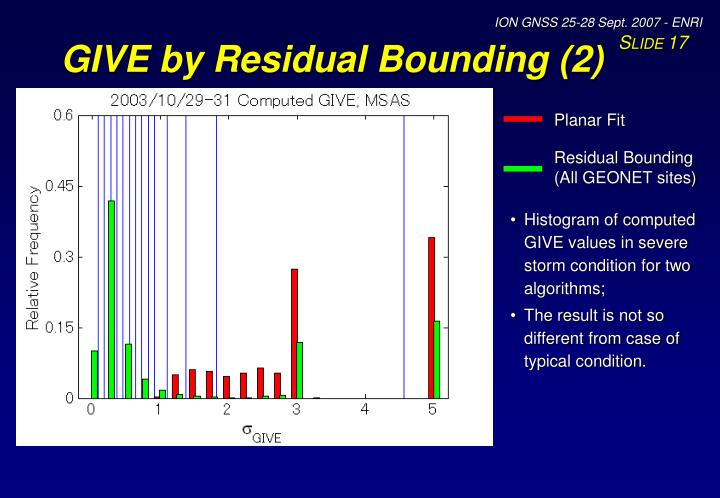 GIVE by Residual Bounding (2)