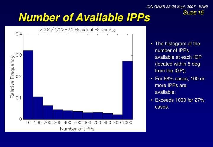 Number of Available IPPs