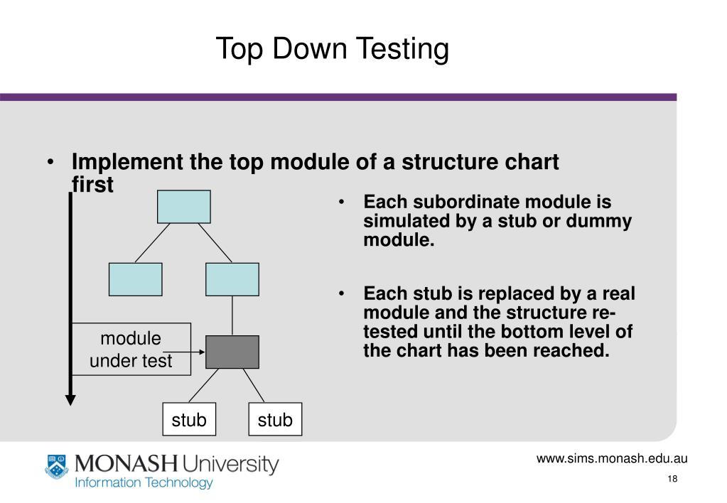 module under test