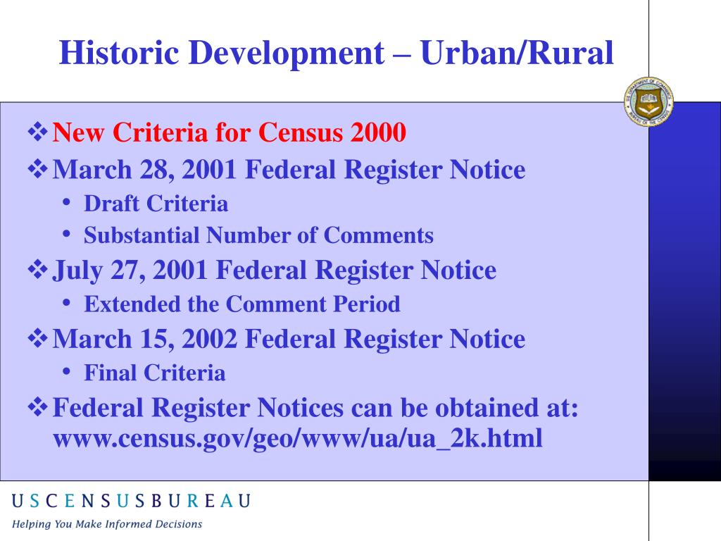 Historic Development – Urban/Rural