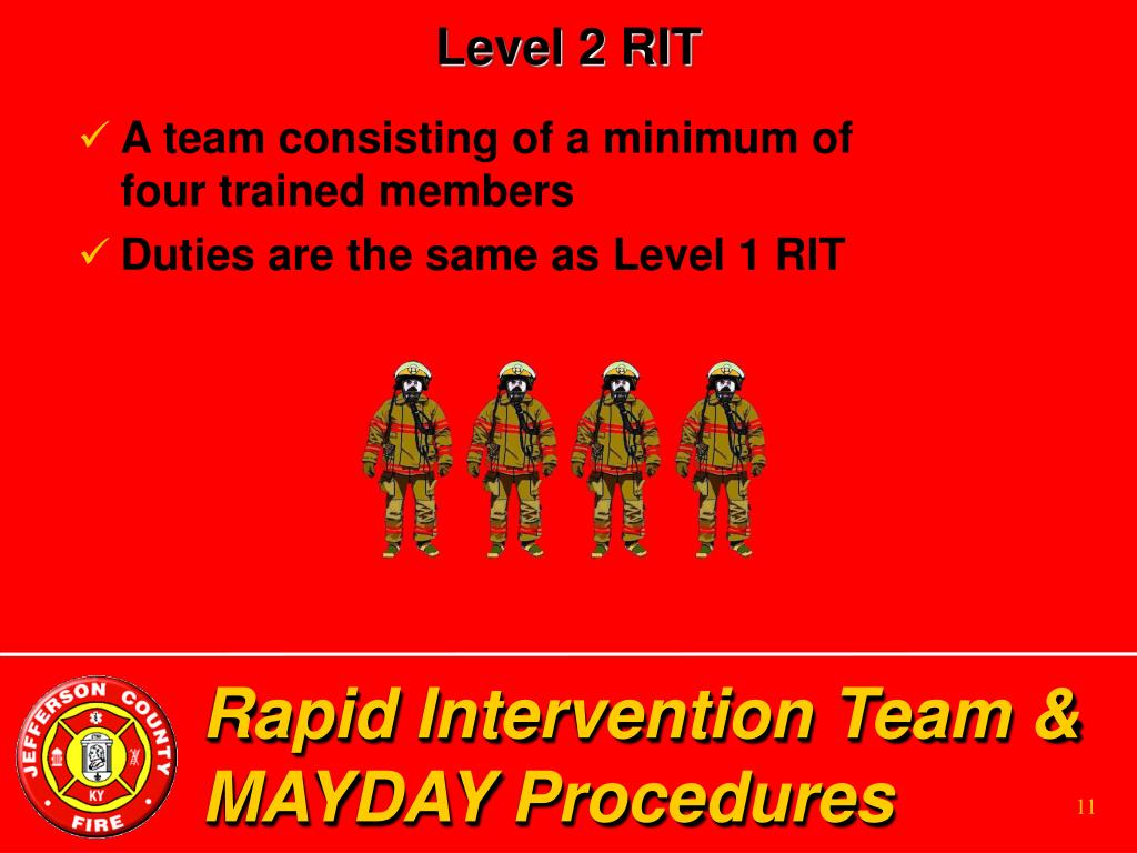 Level 2 RIT