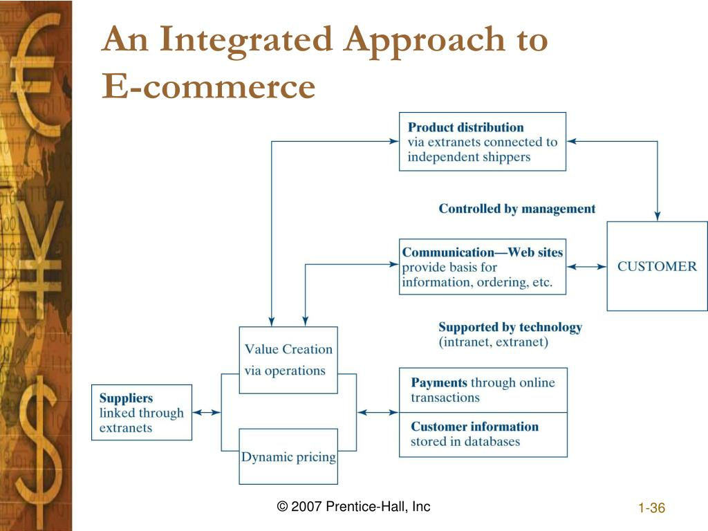 An Integrated Approach to