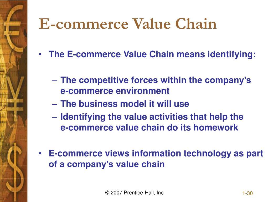 E-commerce Value Chain