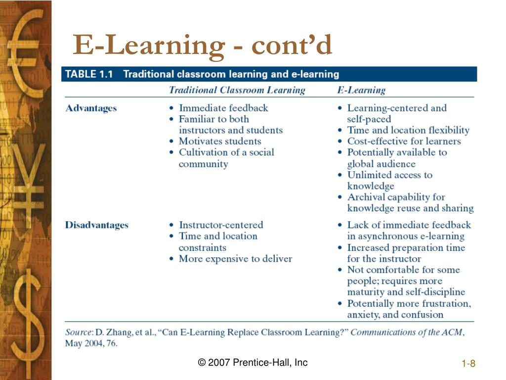 E-Learning - cont'd