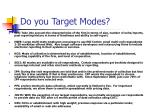 do you target modes