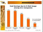 cost savings due to e mail usage among u s companies