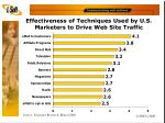 effectiveness of techniques used by u s marketers to drive web site traffic
