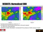 results normalized cdd