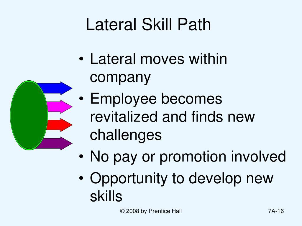 Lateral Skill Path