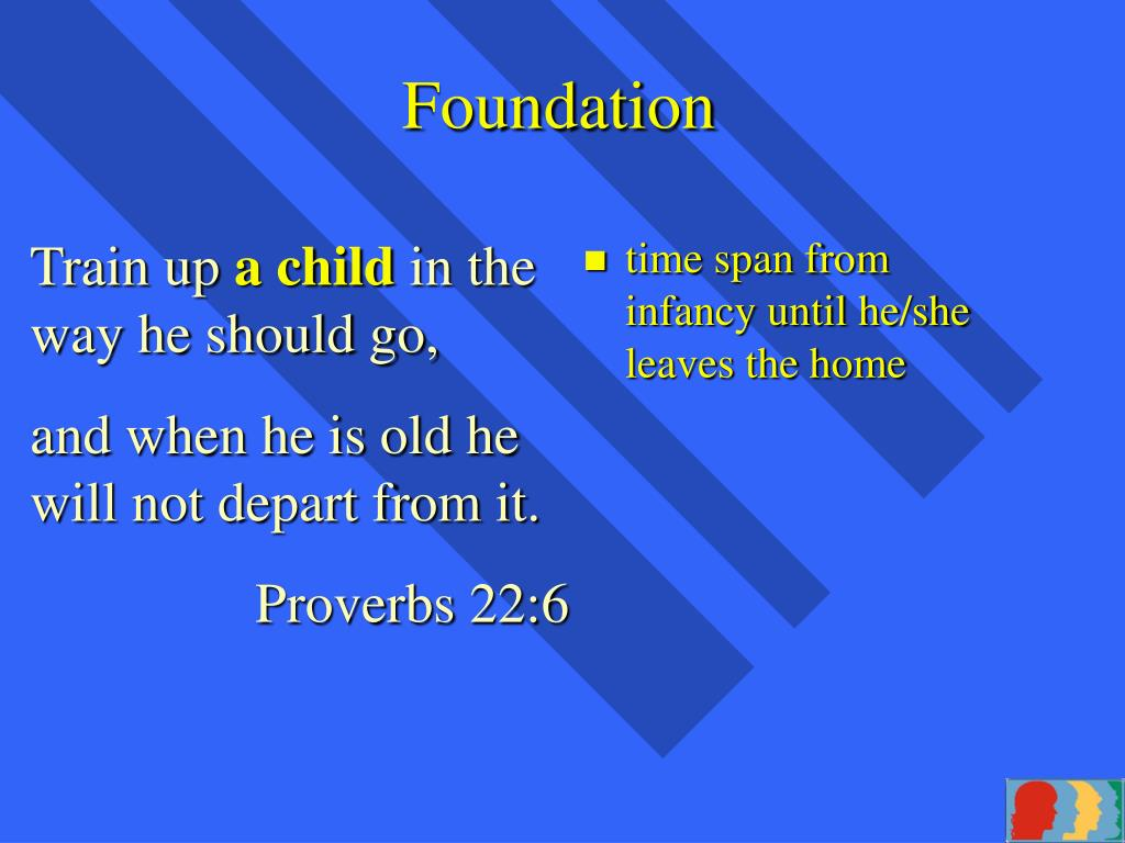 time span from infancy until he/she leaves the home