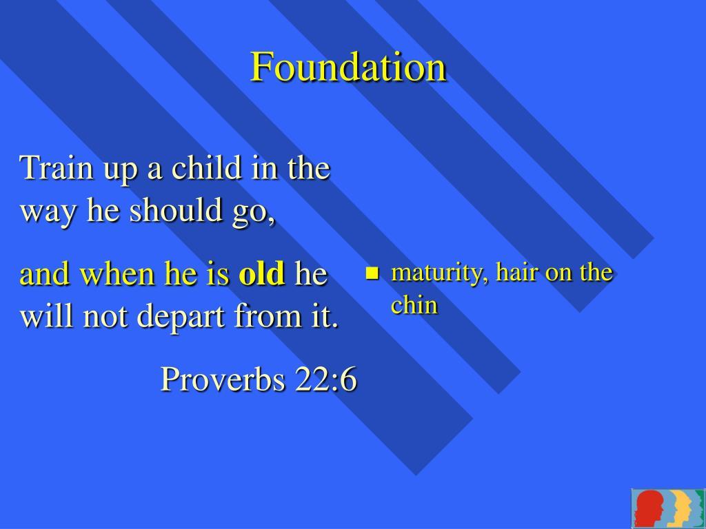 maturity, hair on the chin