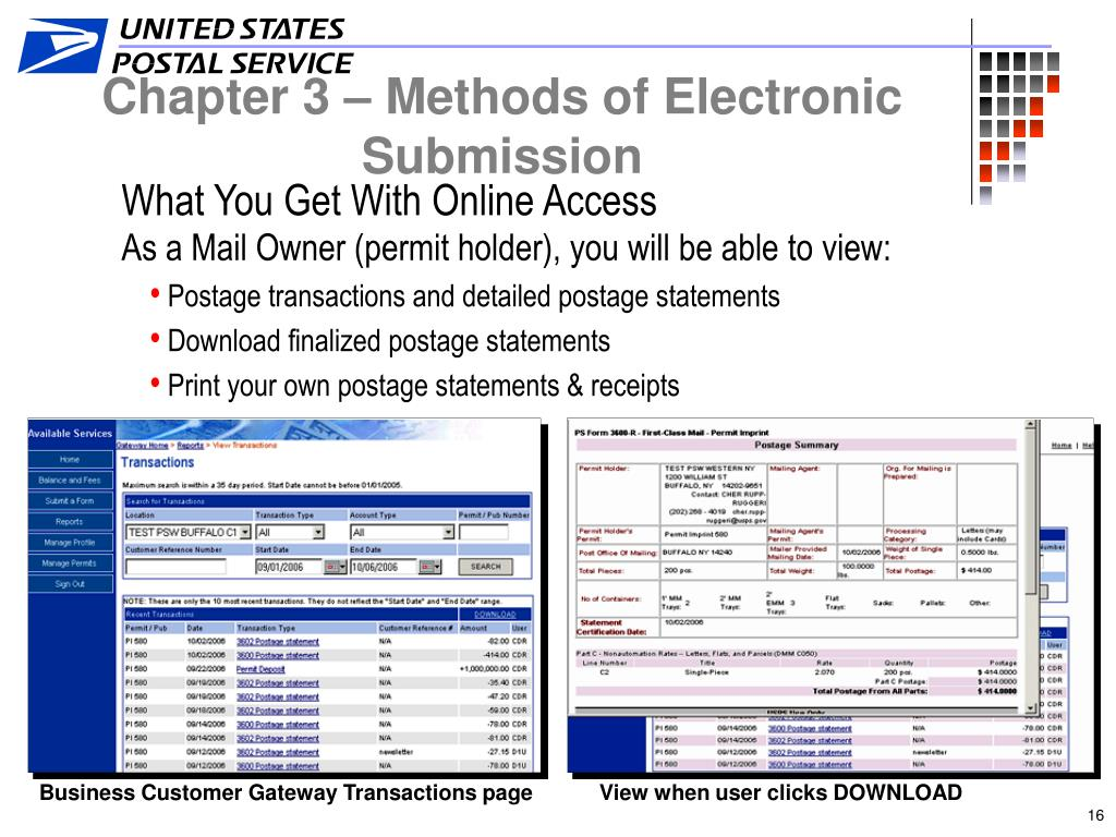 Chapter 3 – Methods of Electronic Submission