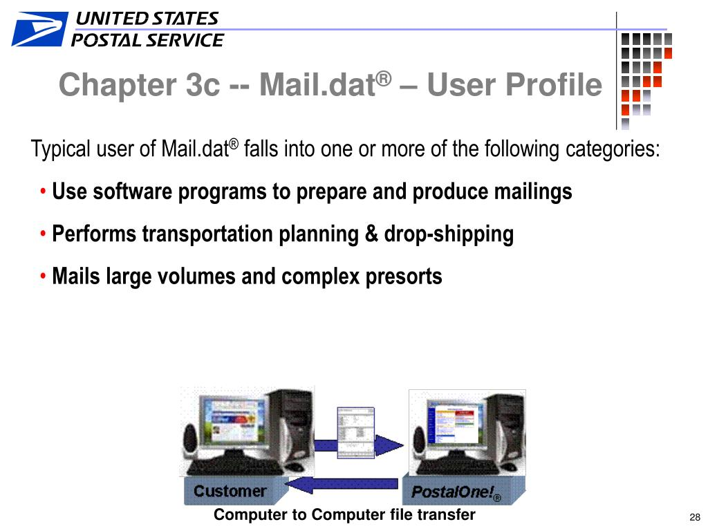 Chapter 3c -- Mail.dat