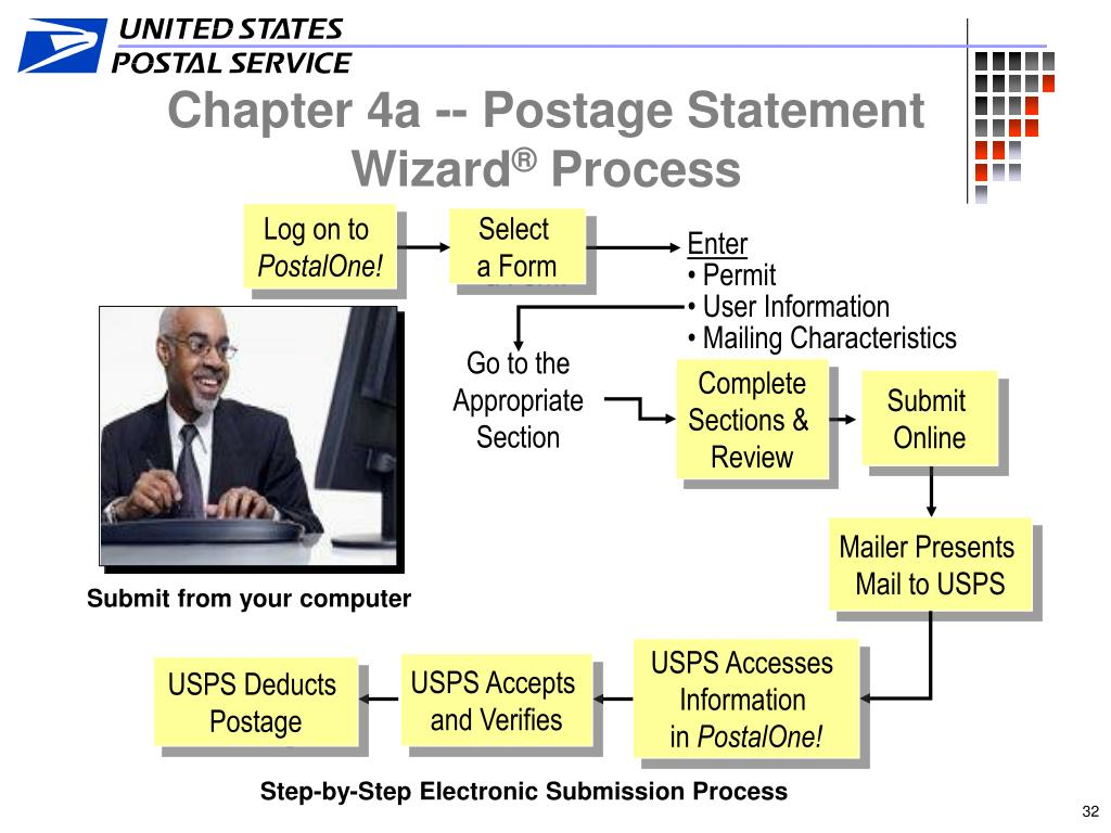 Chapter 4a -- Postage Statement Wizard