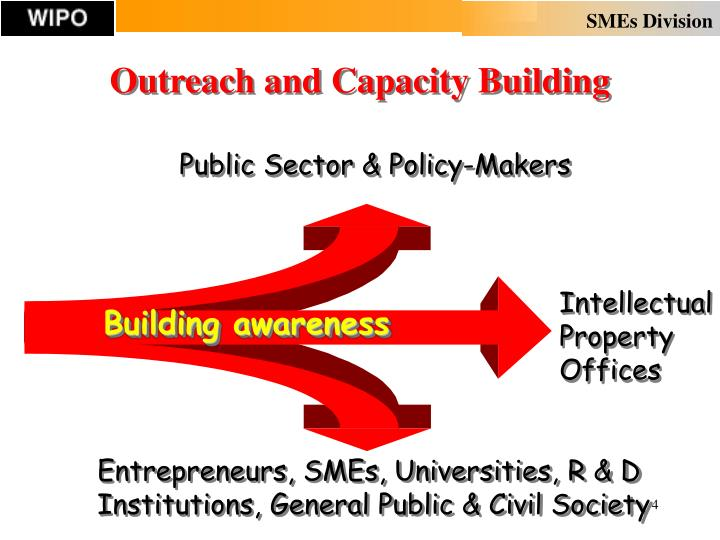Outreach and Capacity Building