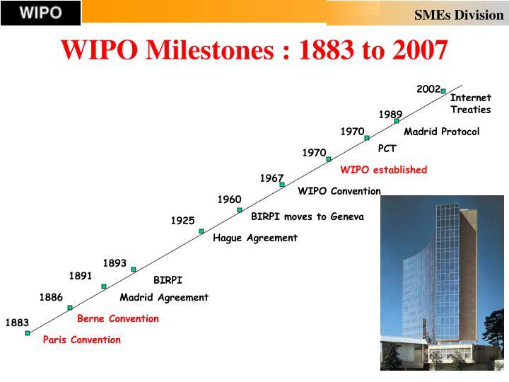 Wipo milestones 1883 to 2007