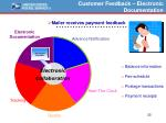customer feedback electronic documentation
