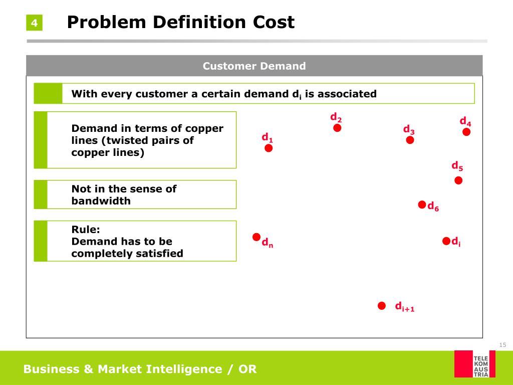 Customer Demand