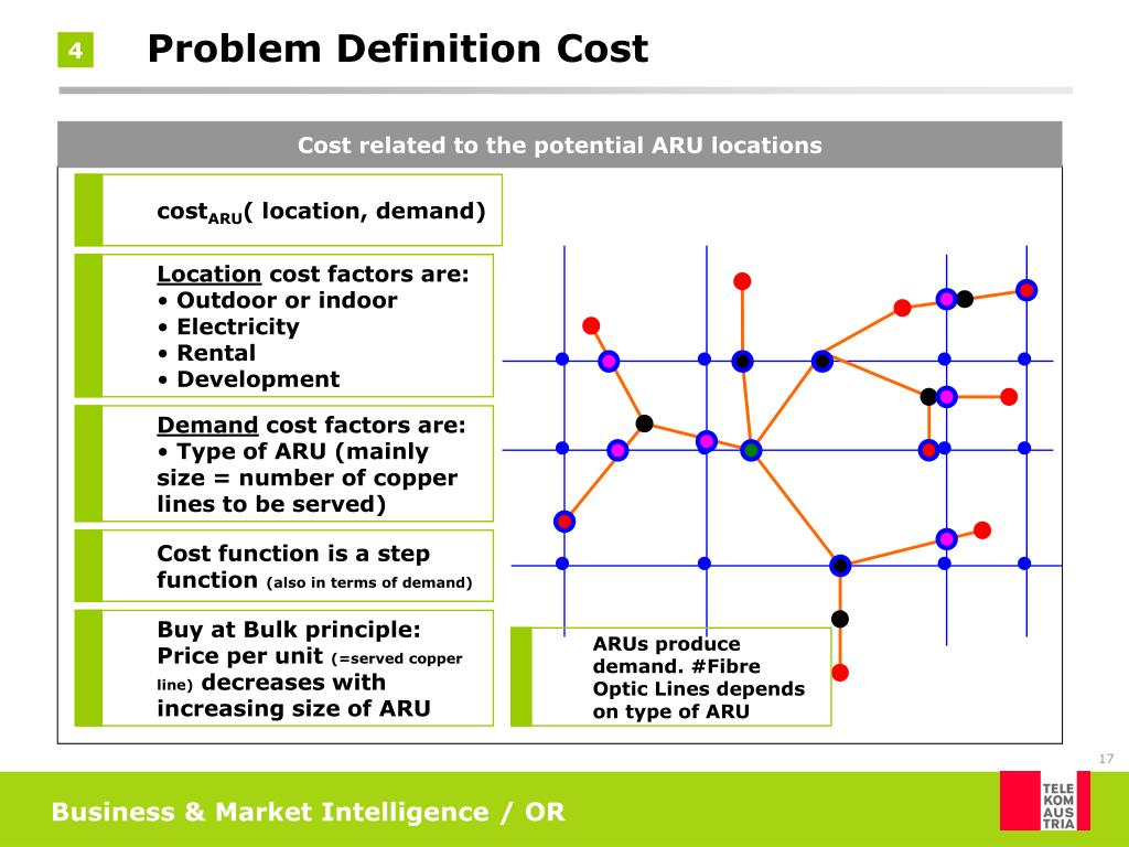Cost related to the potential ARU locations