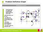 problem definition graph11