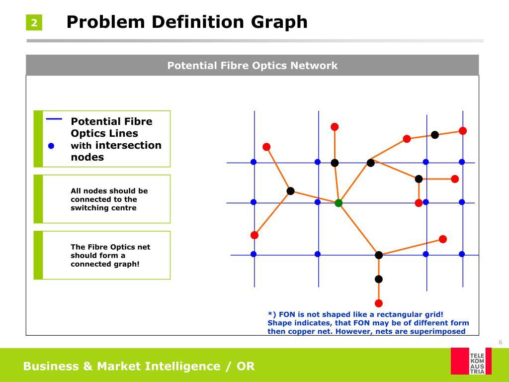 Potential Fibre Optics Network