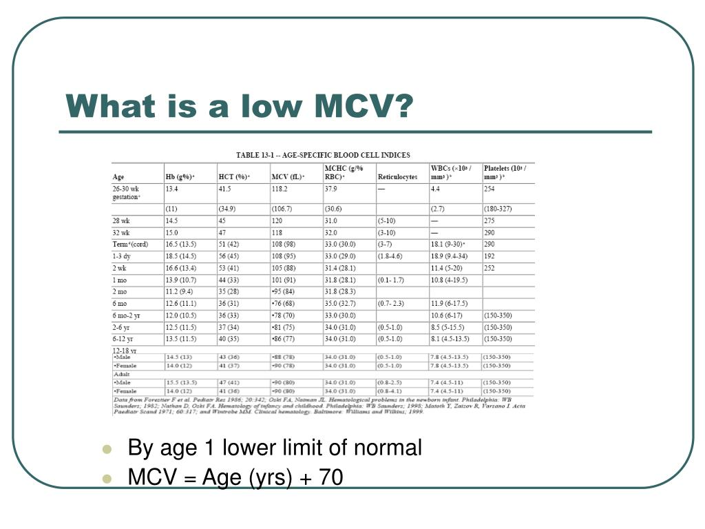 What is a low MCV?