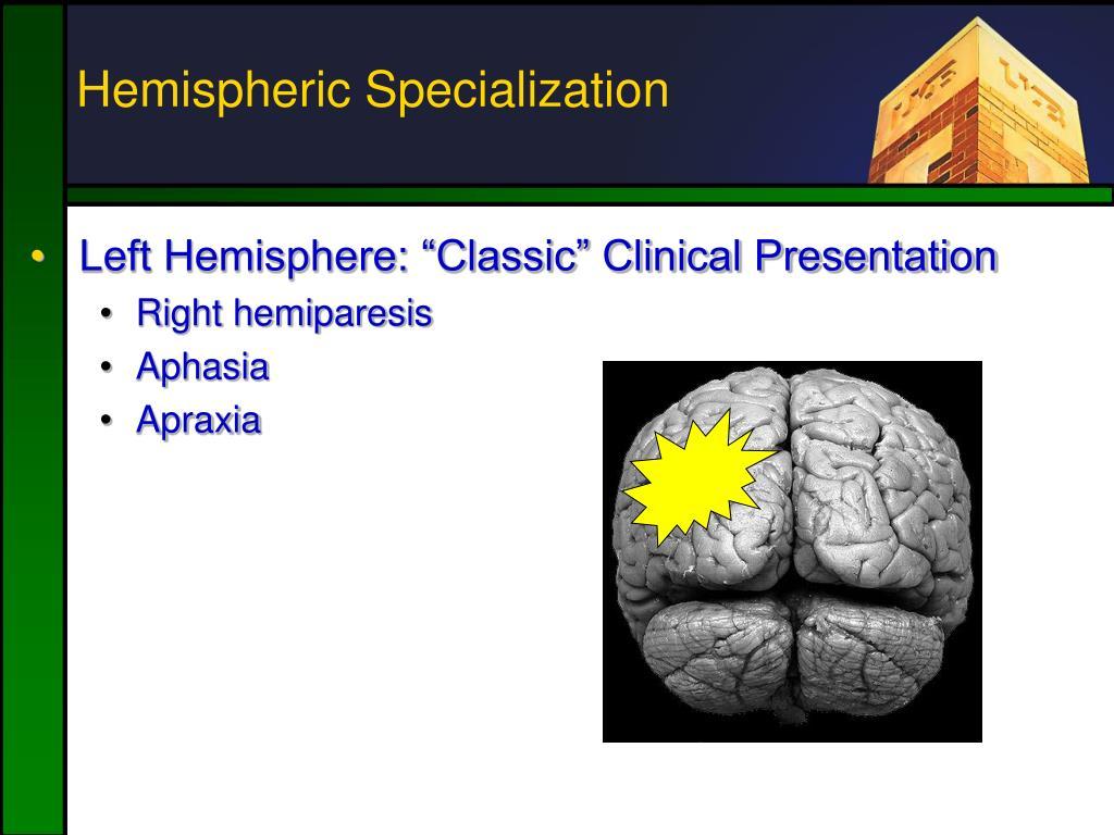 "Left Hemisphere: ""Classic"" Clinical Presentation"