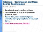 internals commercial and open source technologies15