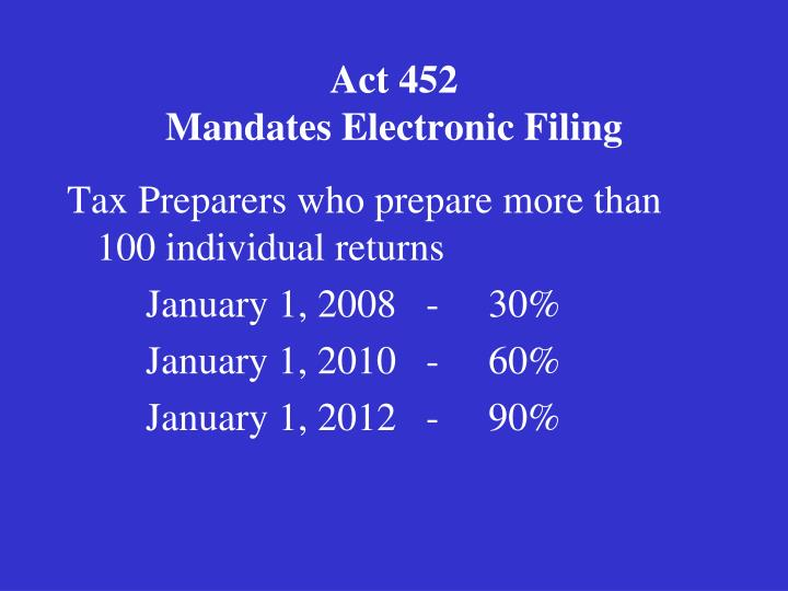 Act 452 mandates electronic filing