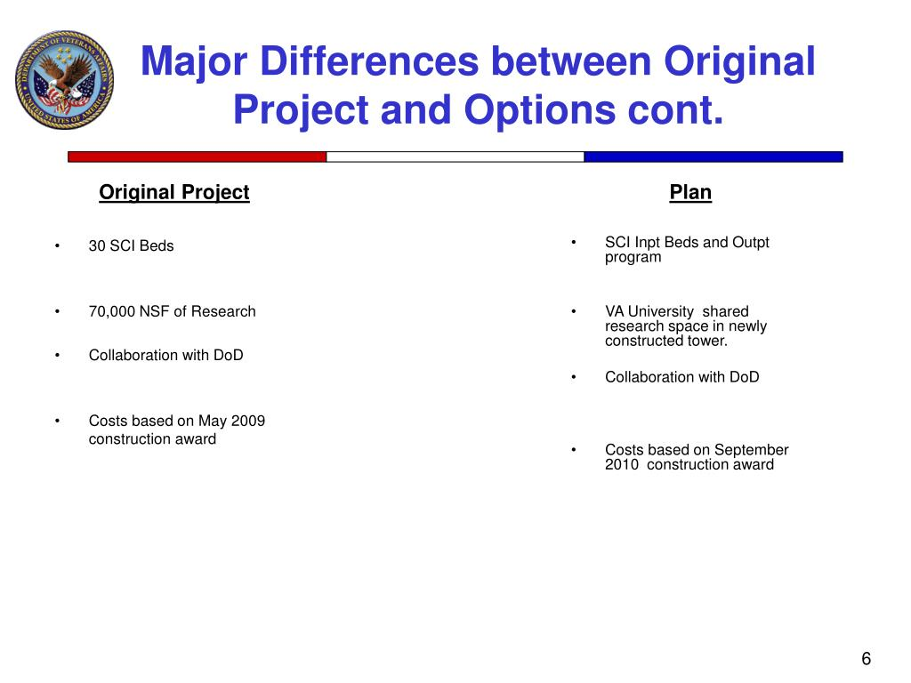 Major Differences between Original Project and Options cont.