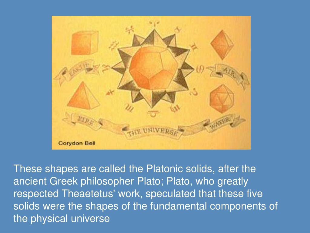 These shapes are called the Platonic solids, after the ancient Greek philosopher Plato; Plato, who greatly respected Theaetetus' work, speculated that these five solids were the shapes of the fundamental components of the physical universe