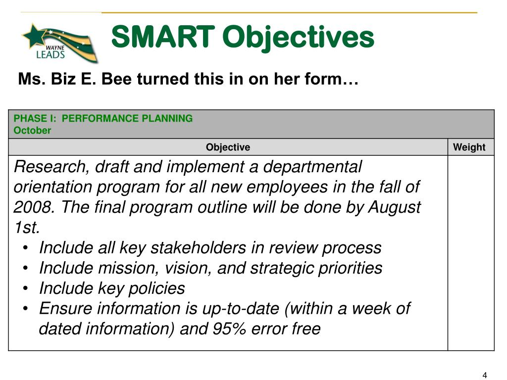 SMART Objectives