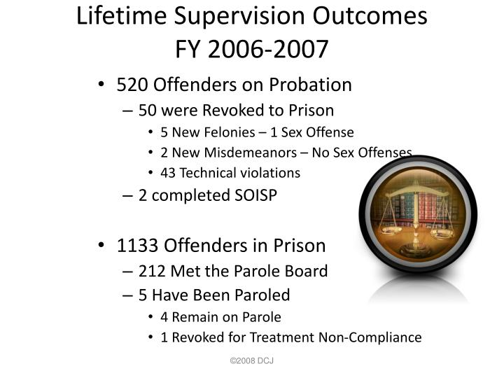 Lifetime Supervision Outcomes