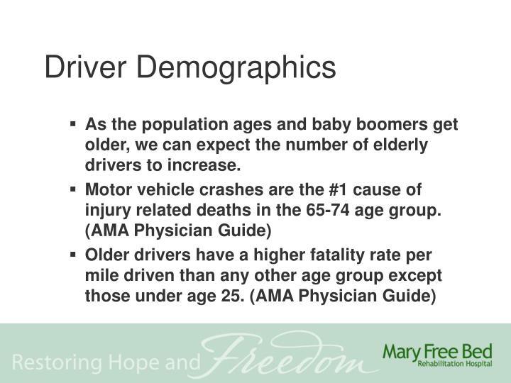 Driver Demographics