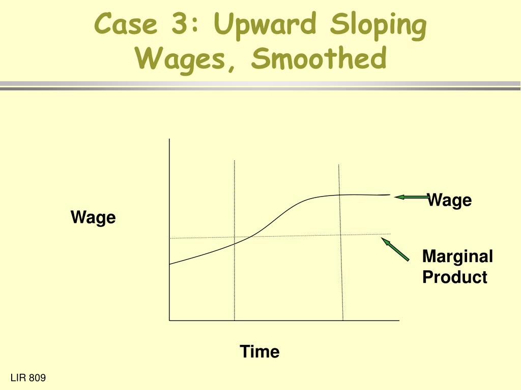 Case 3: Upward Sloping Wages, Smoothed
