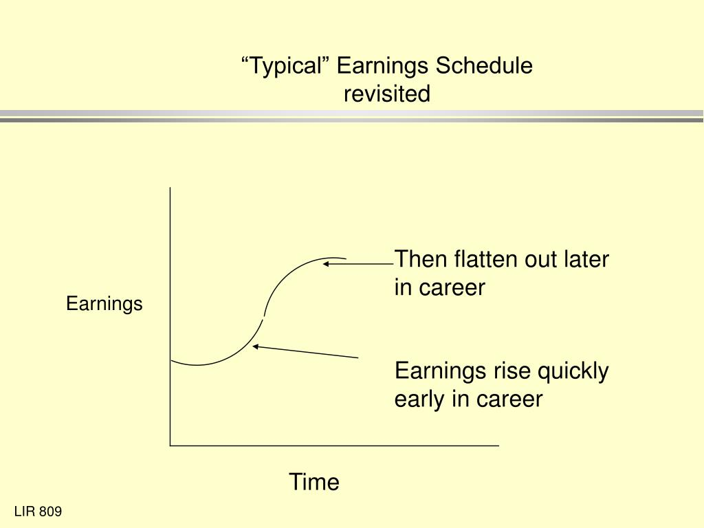 """Typical"" Earnings Schedule revisited"
