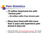 pain statistics