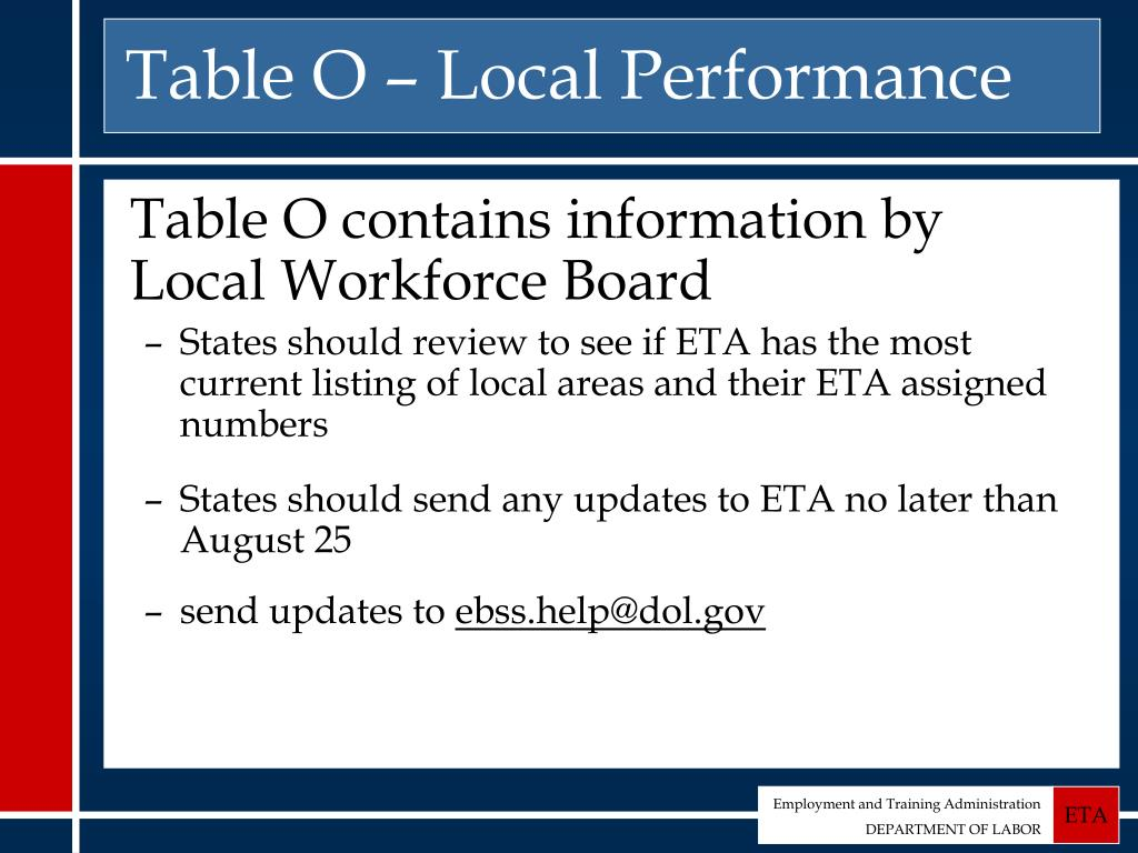Table O – Local Performance
