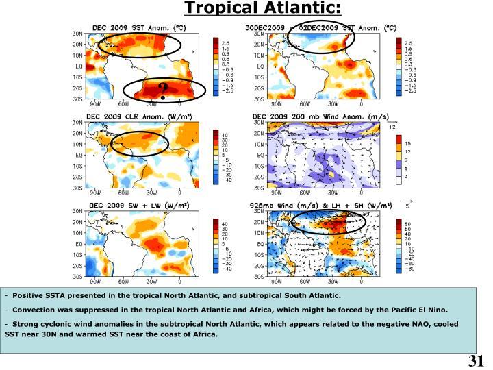 Tropical Atlantic: